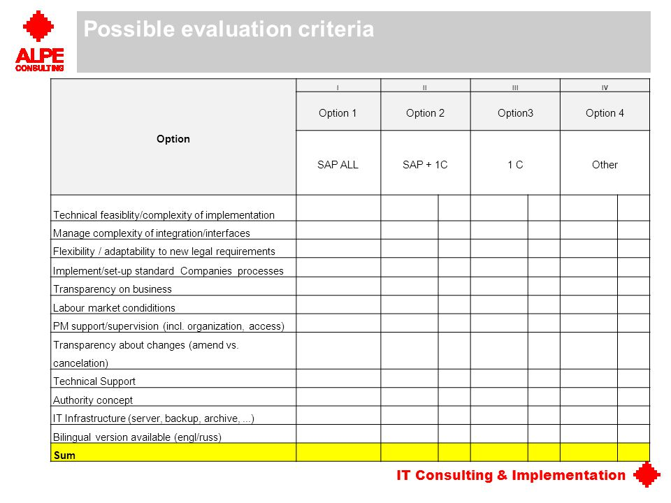 Evaluation of possible ERP solutions / Example