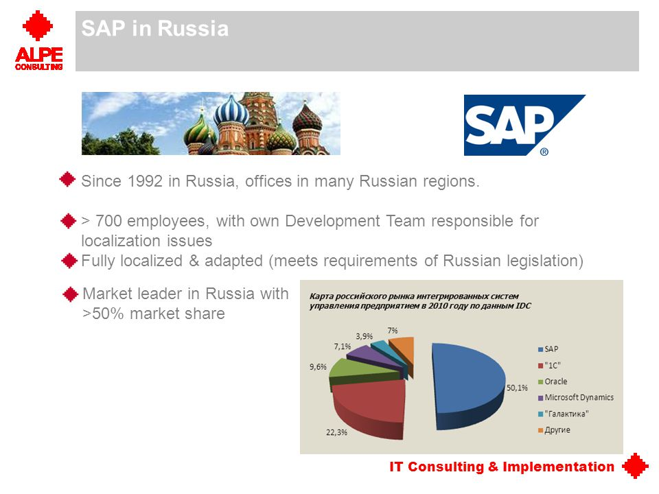SAP in Russia Since 1992 in Russia, offices in many Russian regions.
