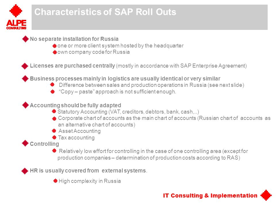 Characteristics of SAP Roll Outs