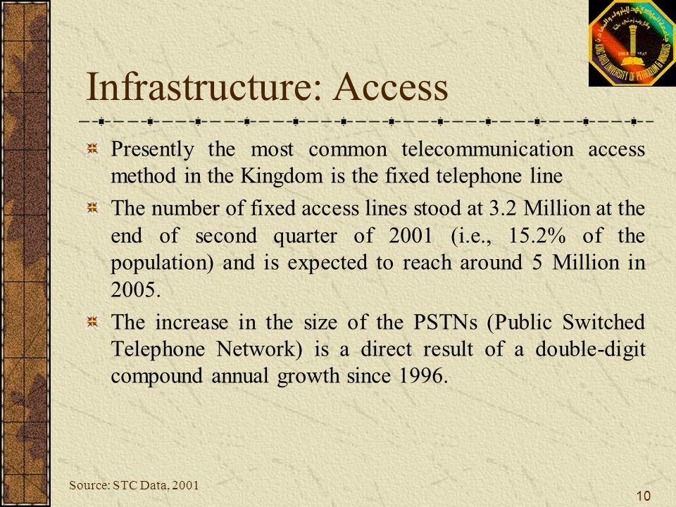 Infrastructure: Access