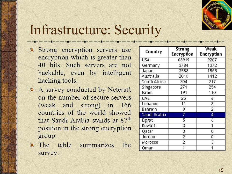 Infrastructure: Security