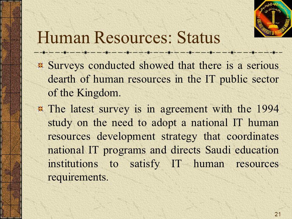 Human Resources: Status