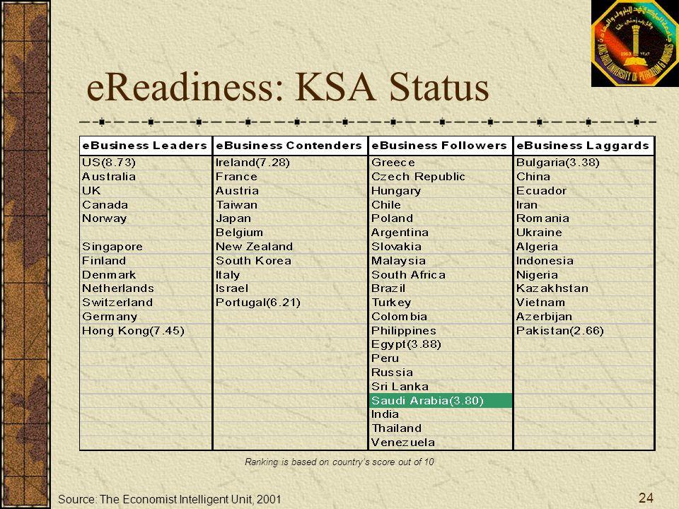 eReadiness: KSA Status