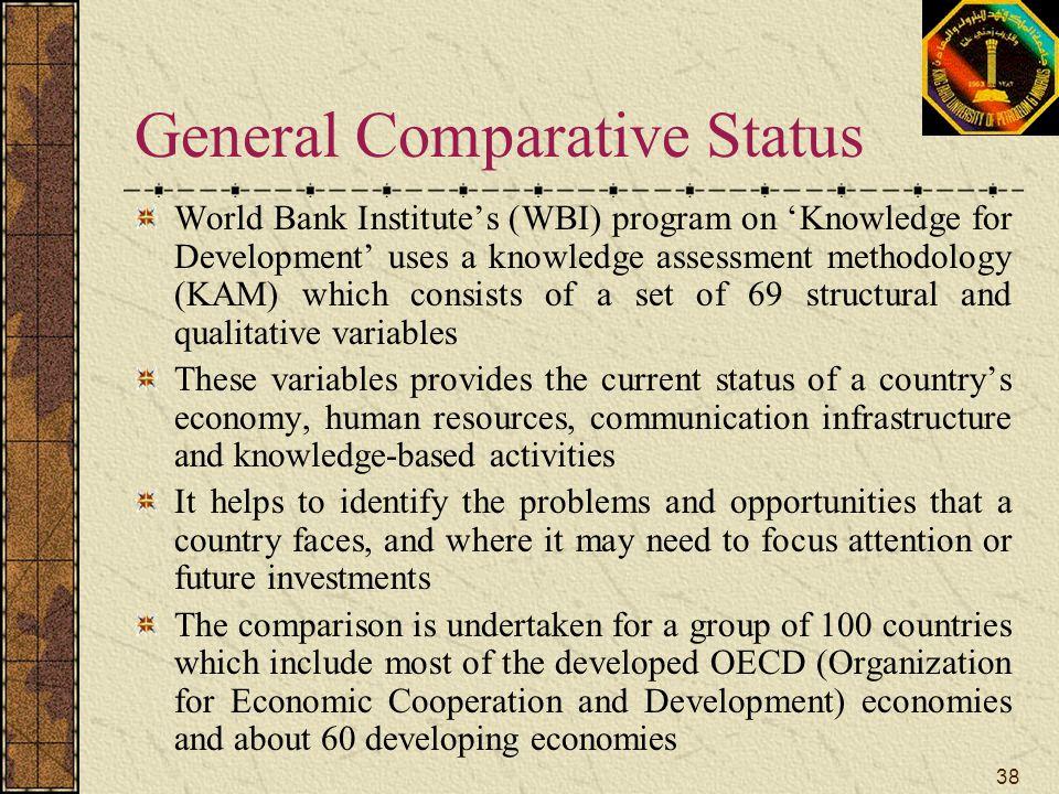 General Comparative Status