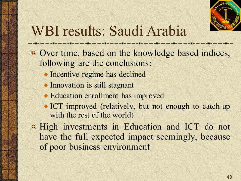 WBI results: Saudi Arabia