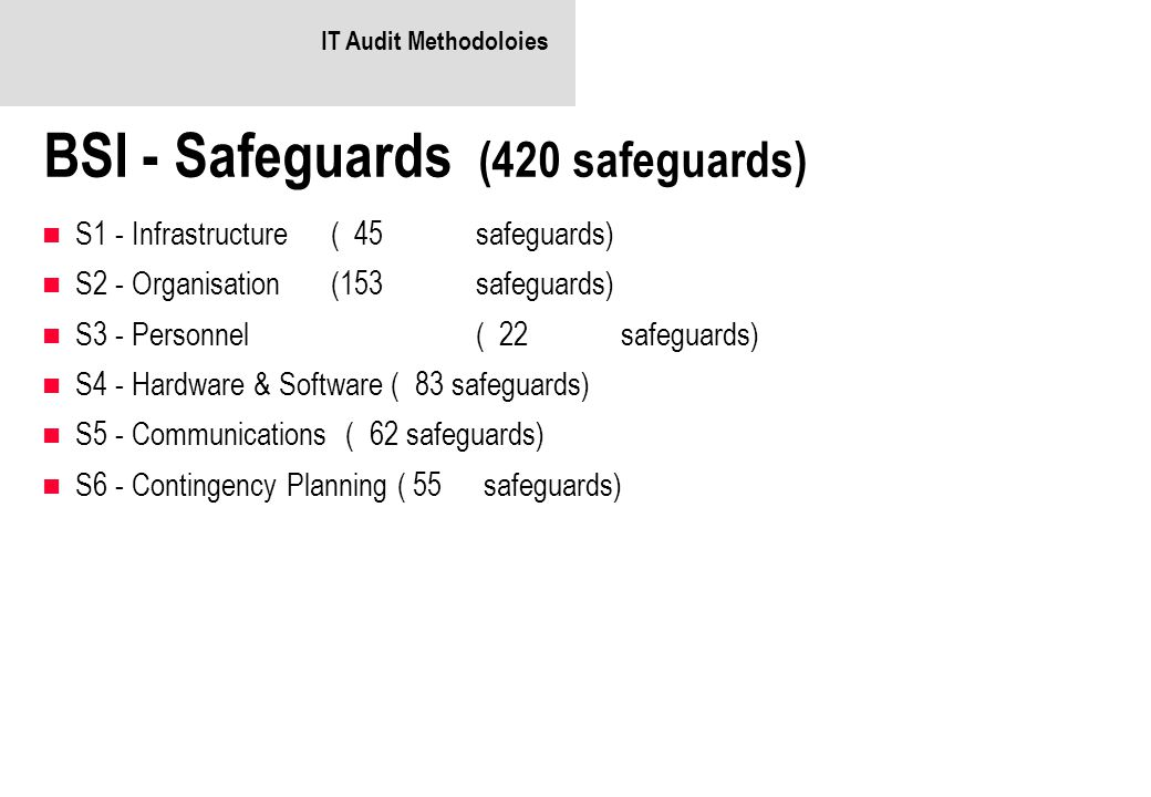 BSI - Safeguards (420 safeguards)