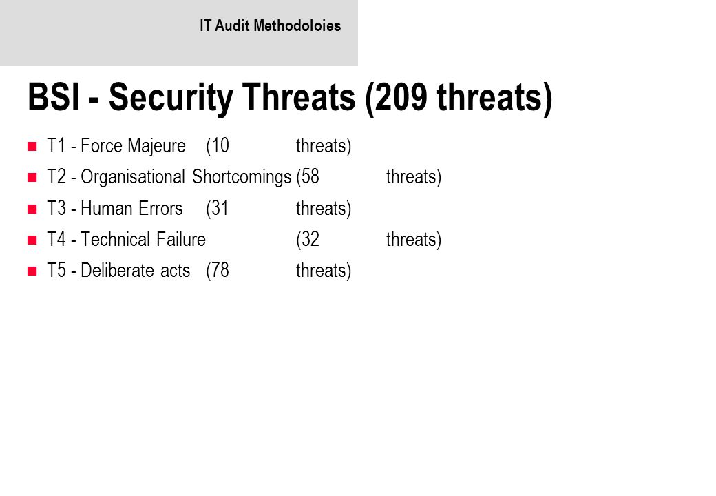 BSI - Security Threats (209 threats)
