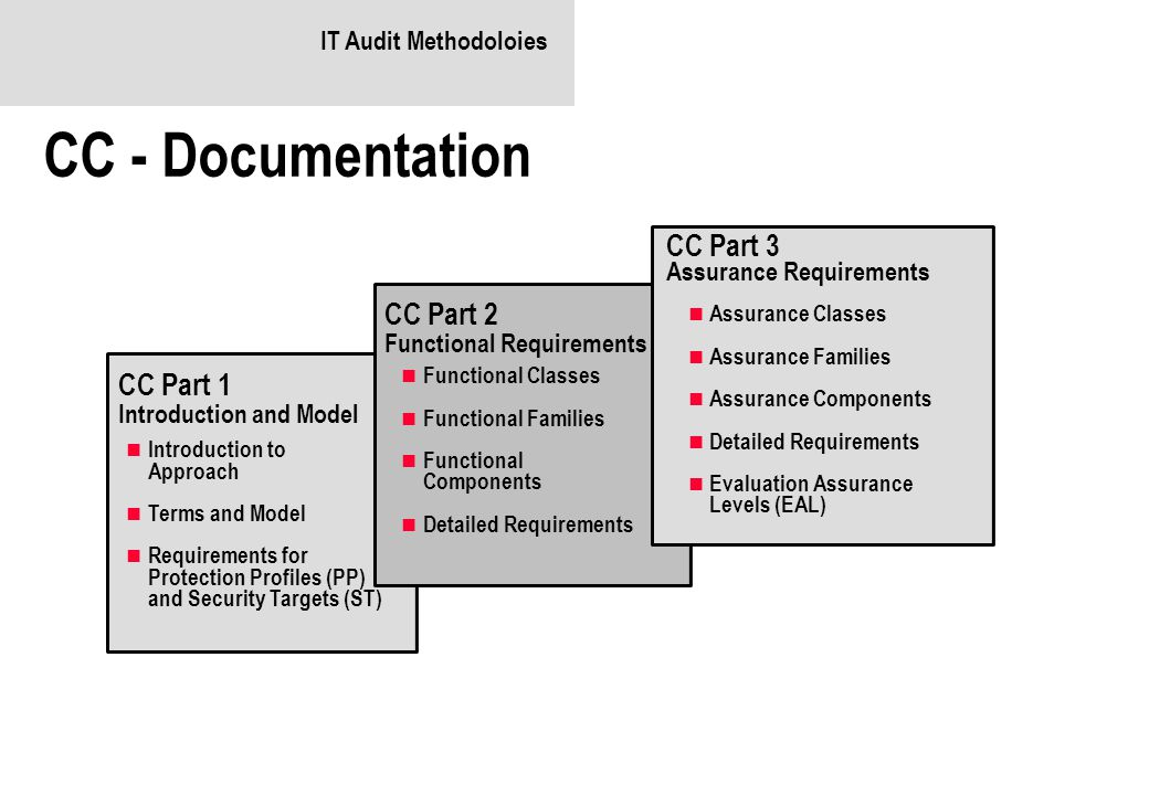 CC - Documentation CC Part 3 CC Part 2 CC Part 1 IT Audit Methodoloies