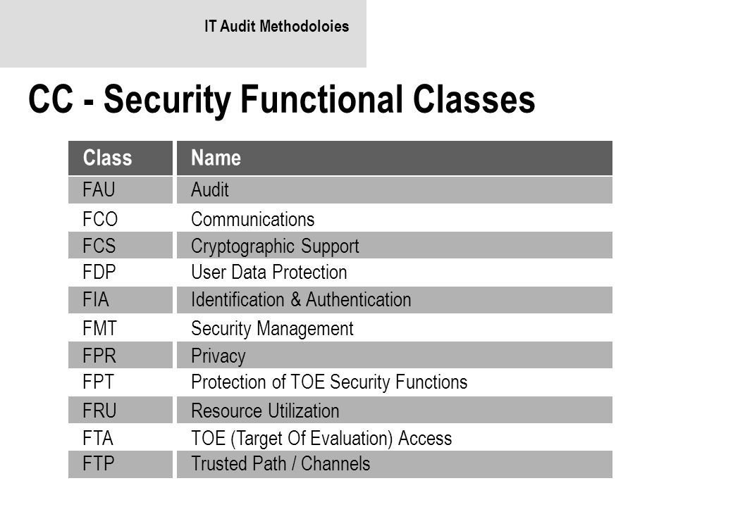 CC - Security Functional Classes