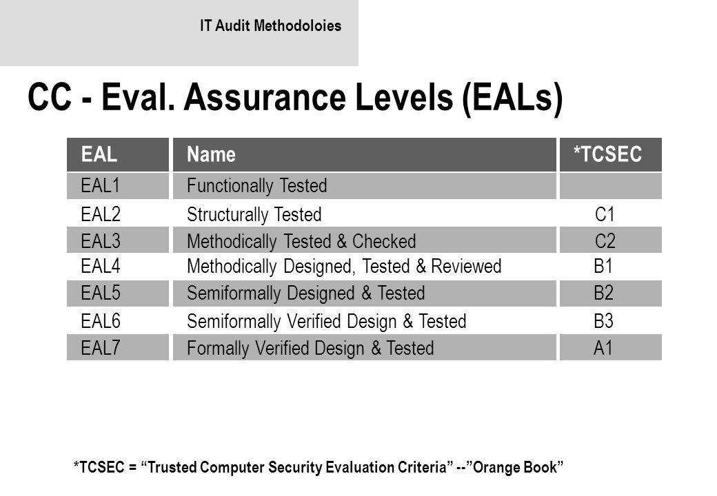 CC - Eval. Assurance Levels (EALs)