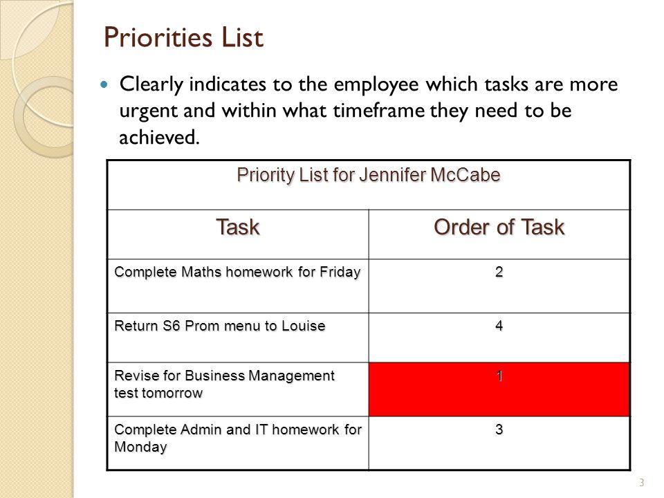 Priority List for Jennifer McCabe