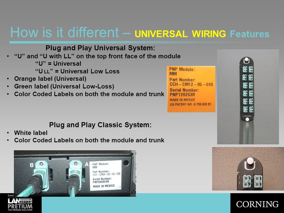 How is it different – UNIVERSAL WIRING Features