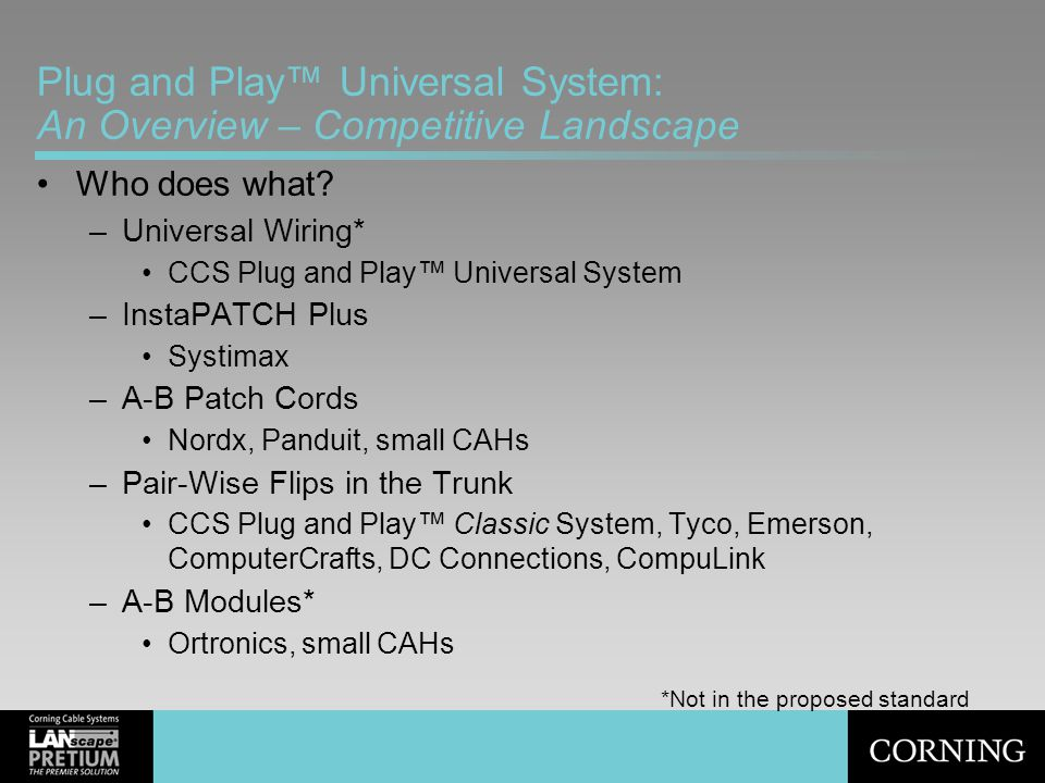 Plug and Play™ Universal System: An Overview – Competitive Landscape