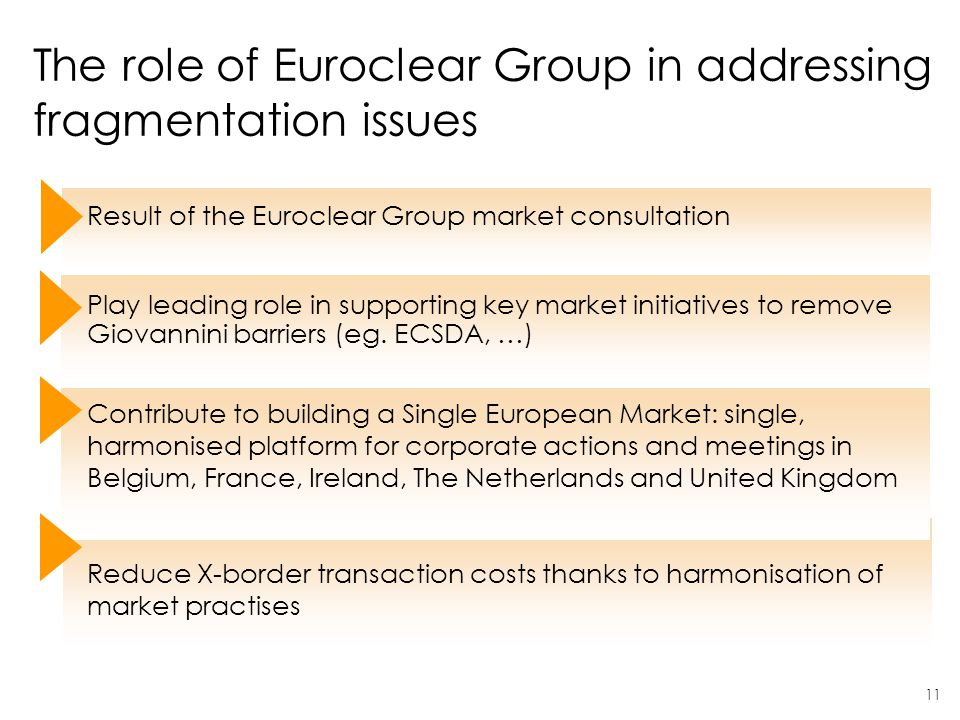 The role of Euroclear Group in addressing fragmentation issues