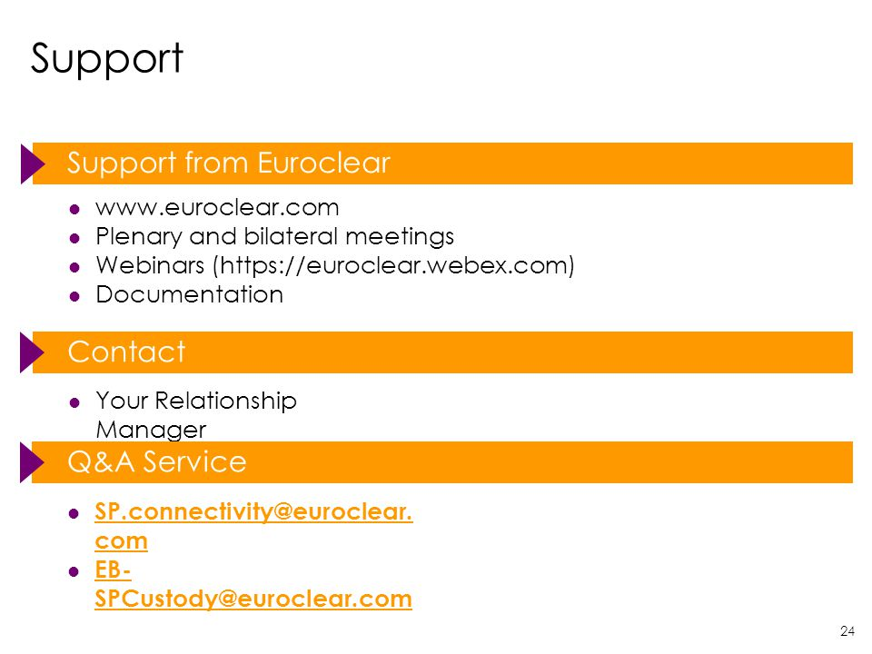 Support Support from Euroclear Contact Q&A Service www.euroclear.com