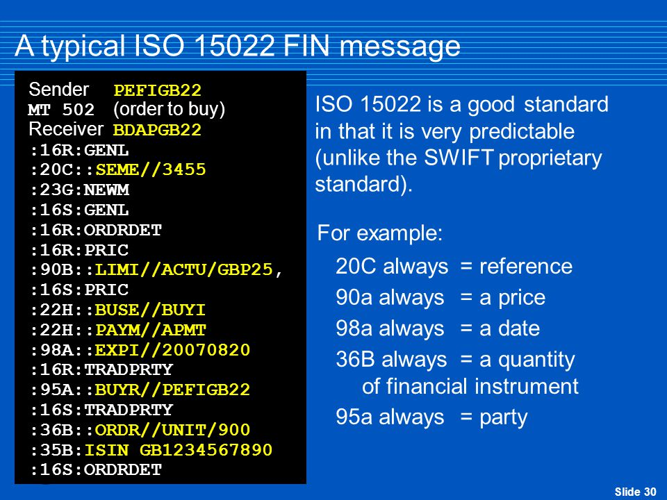 A typical ISO 15022 FIN message