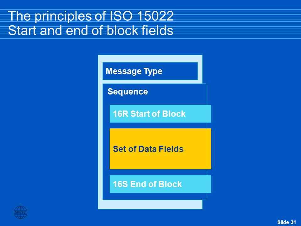 The principles of ISO 15022 Start and end of block fields