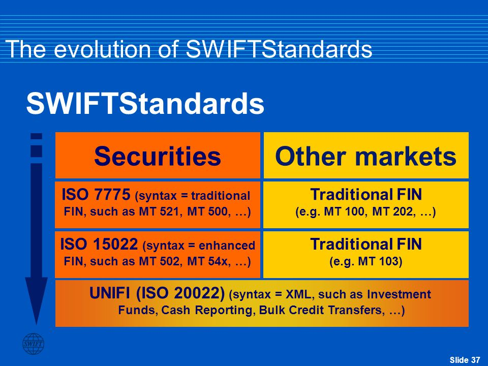 The evolution of SWIFTStandards