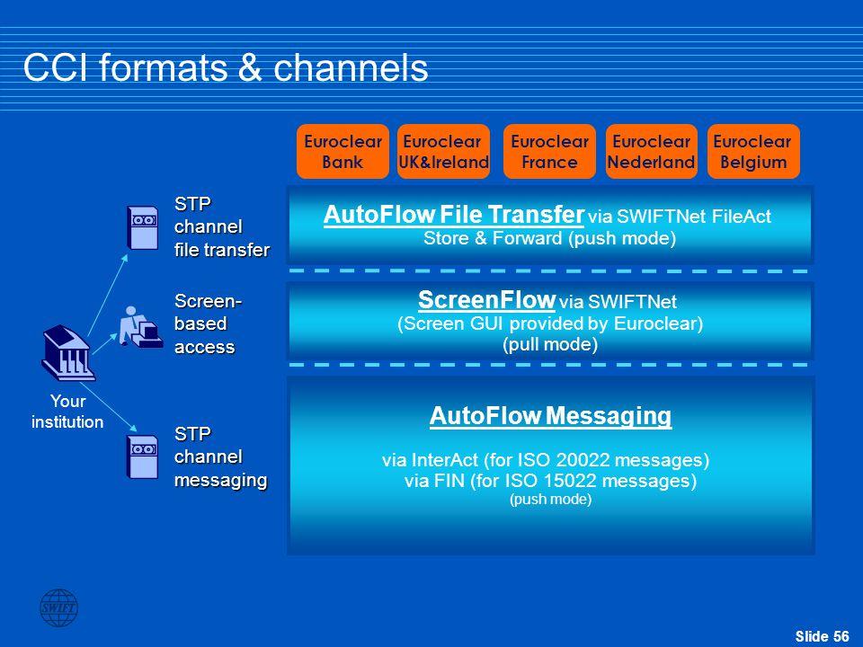 CCI formats & channels AutoFlow File Transfer via SWIFTNet FileAct