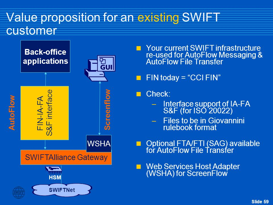 Value proposition for an existing SWIFT customer