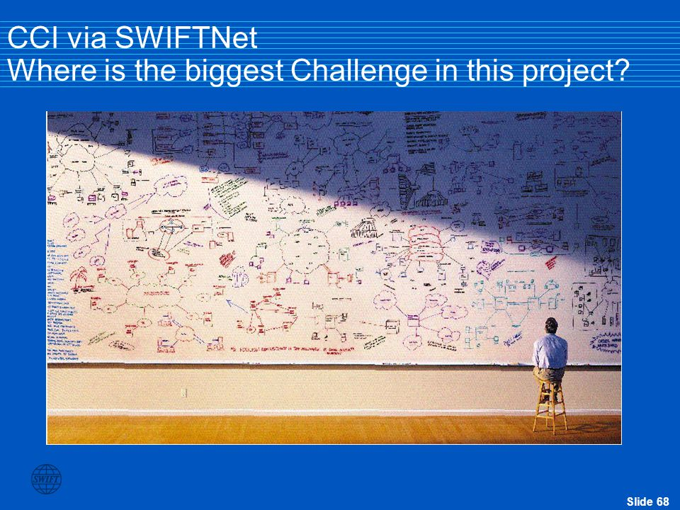 CCI via SWIFTNet Where is the biggest Challenge in this project