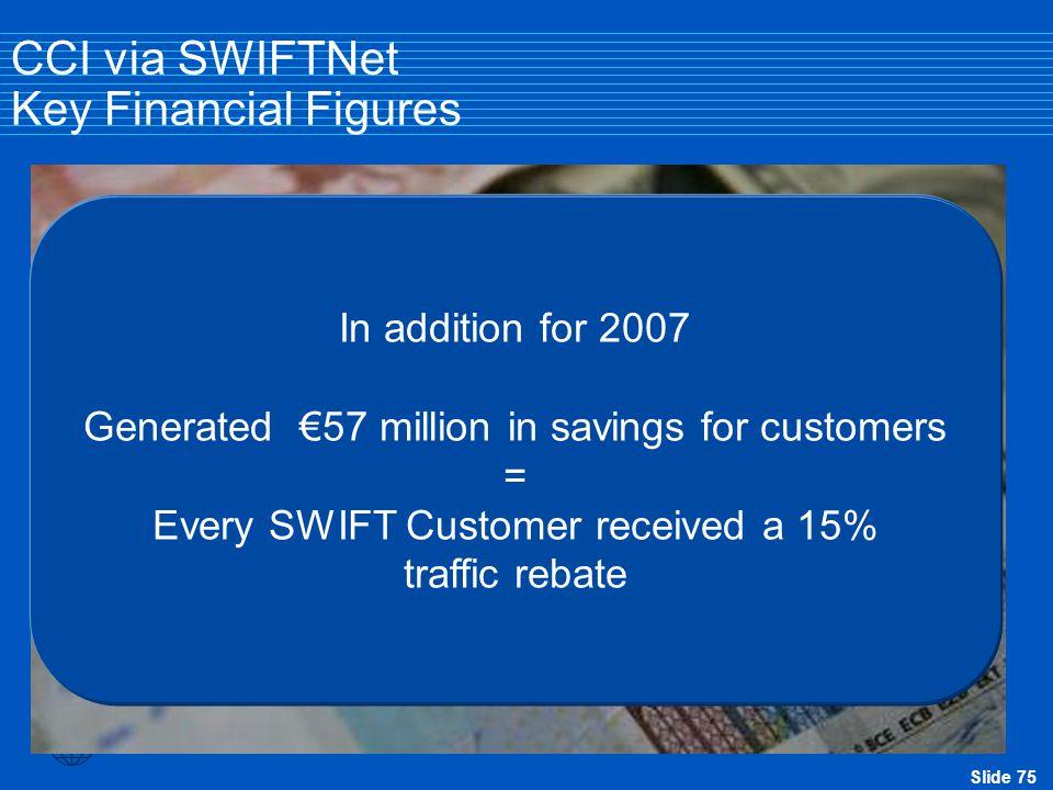 CCI via SWIFTNet Key Financial Figures