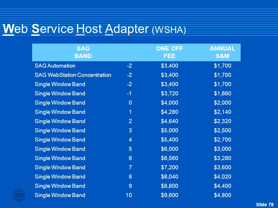 Web Service Host Adapter (WSHA)
