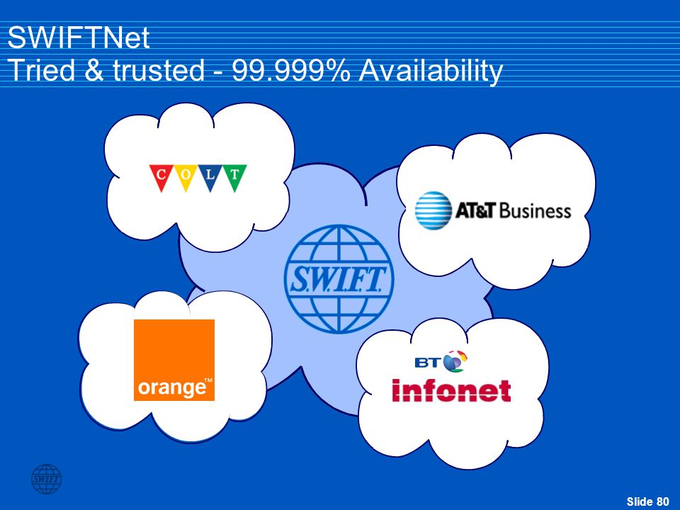 SWIFTNet Tried & trusted - 99.999% Availability