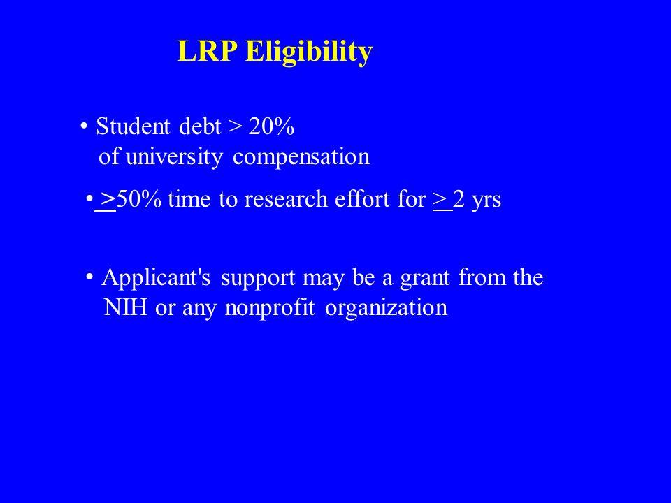 LRP Eligibility Student debt > 20% of university compensation