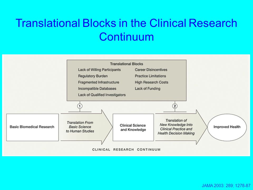 Translational Blocks in the Clinical Research Continuum