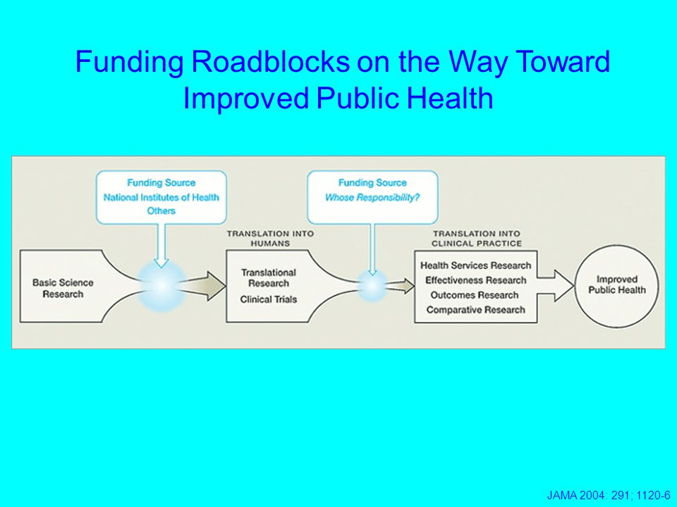 Funding Roadblocks on the Way Toward Improved Public Health