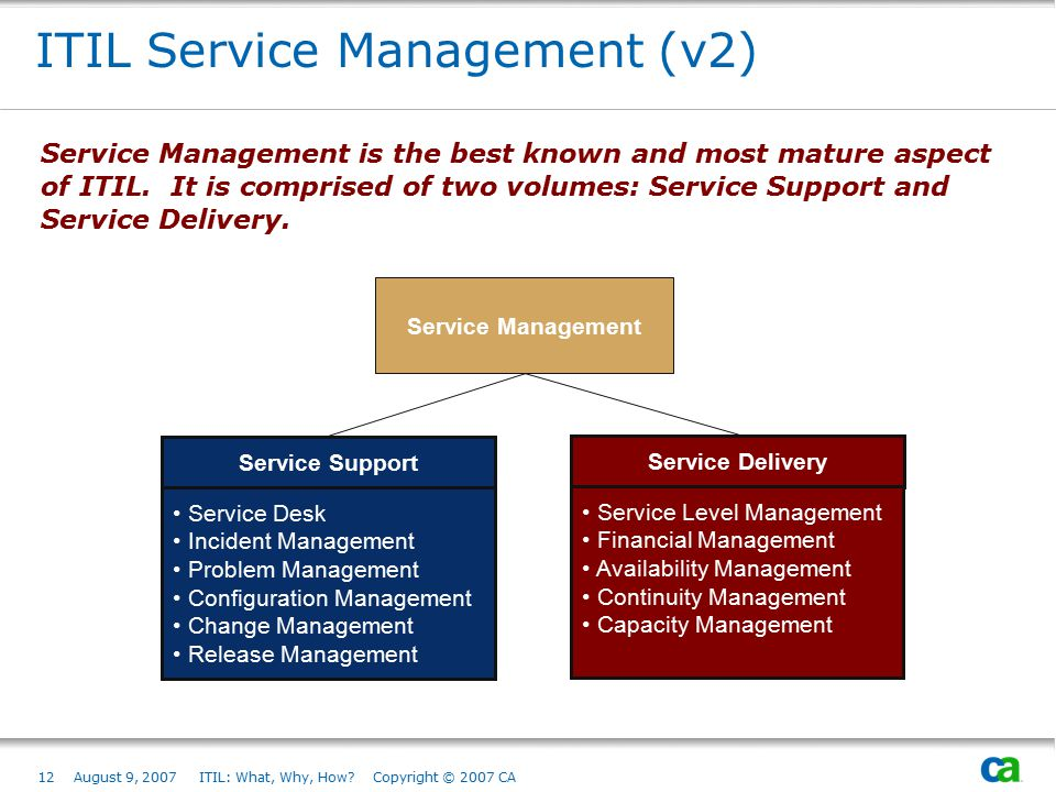 ITIL Service Management (v2)
