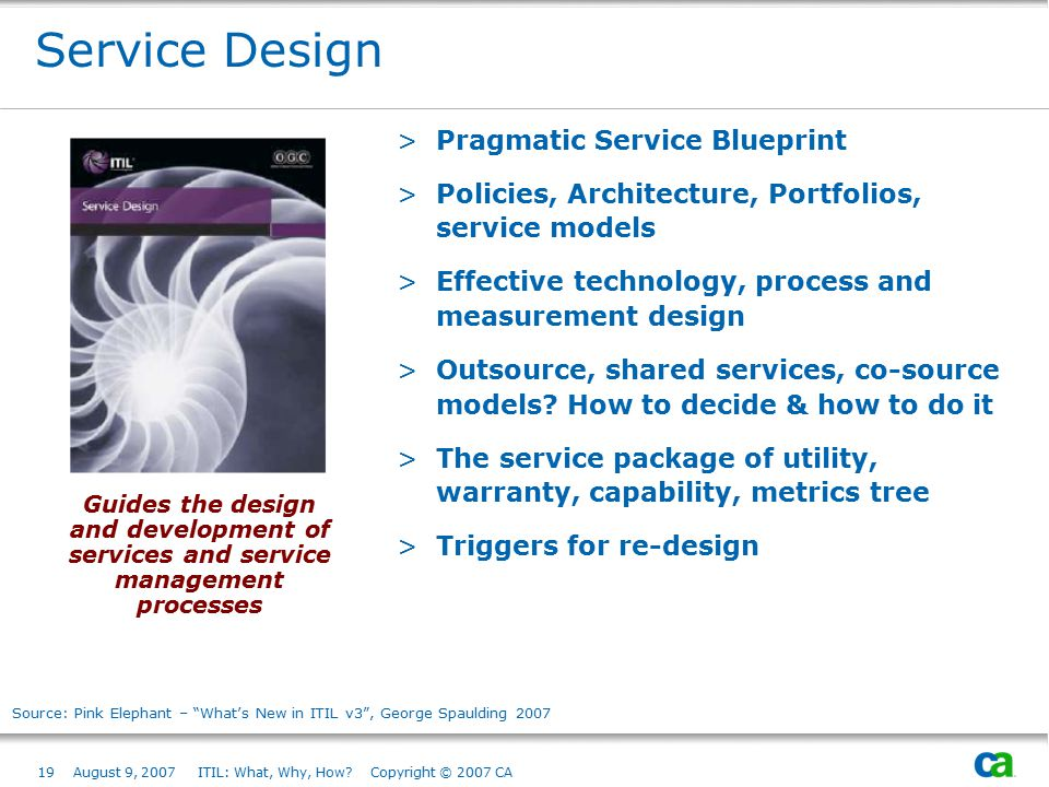 Source: Pink Elephant – What's New in ITIL v3 , George Spaulding 2007