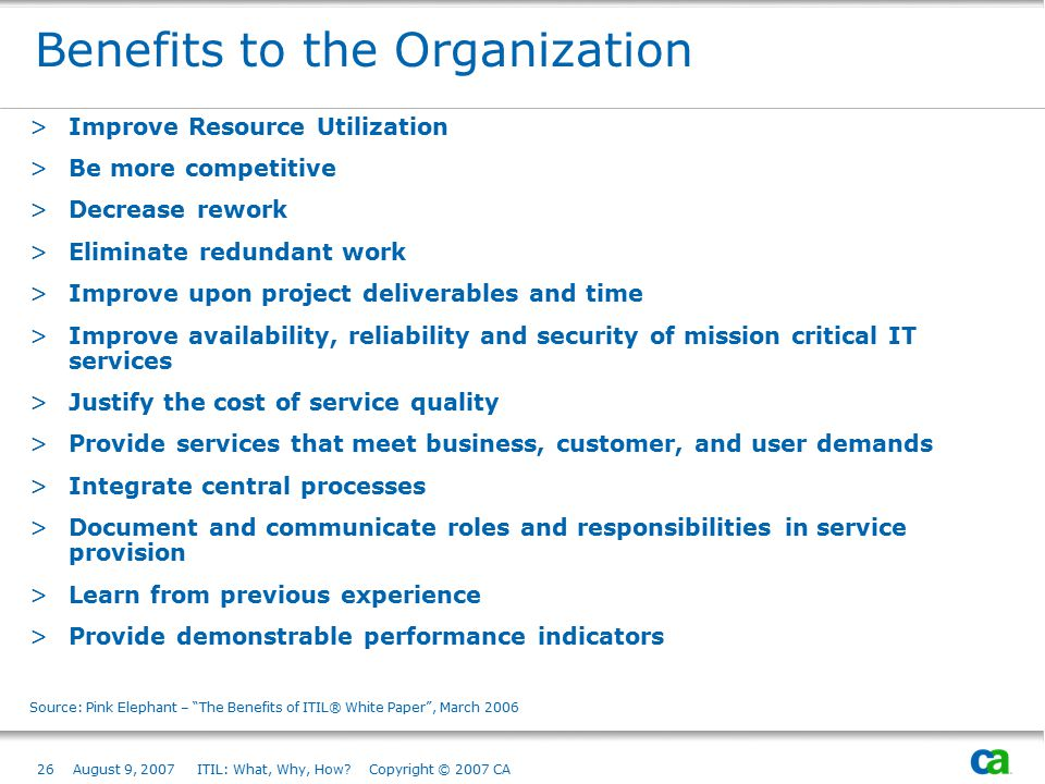 Benefits to the Organization