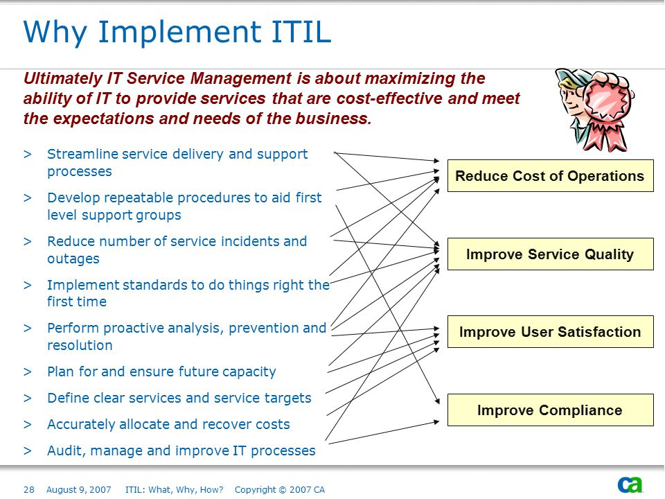 Why Implement ITIL