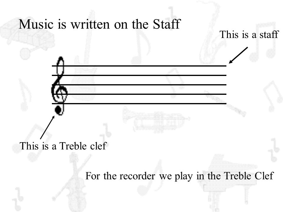 Music is written on the Staff