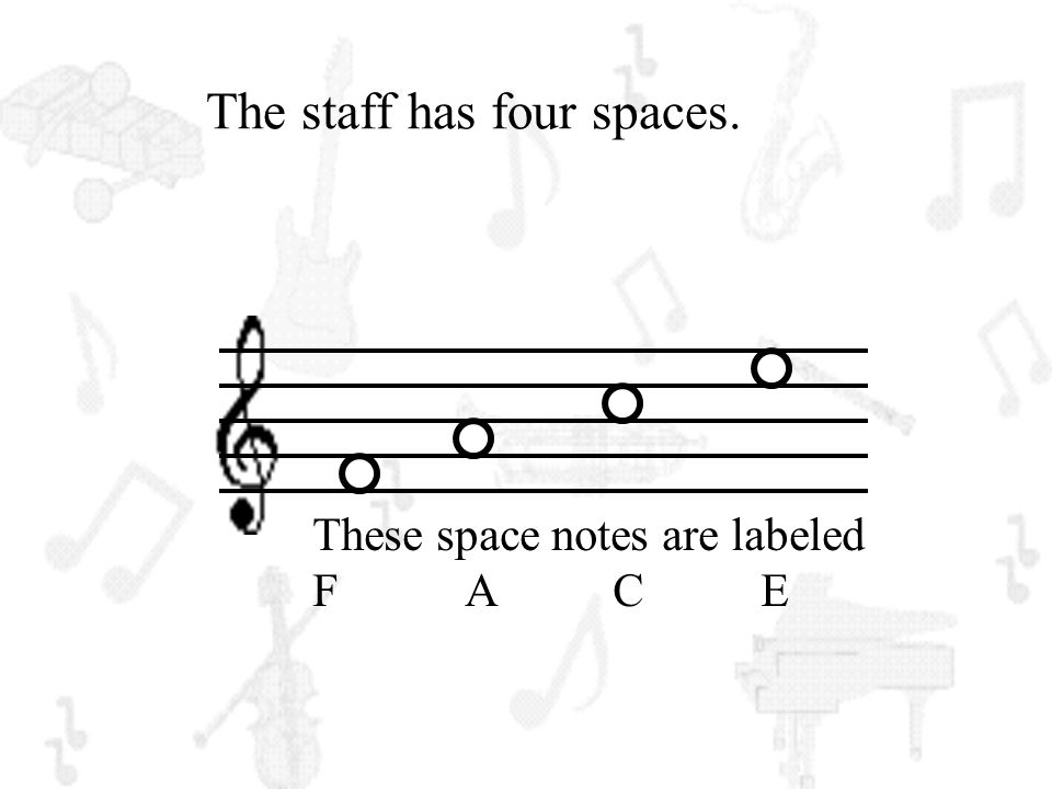 The staff has four spaces.