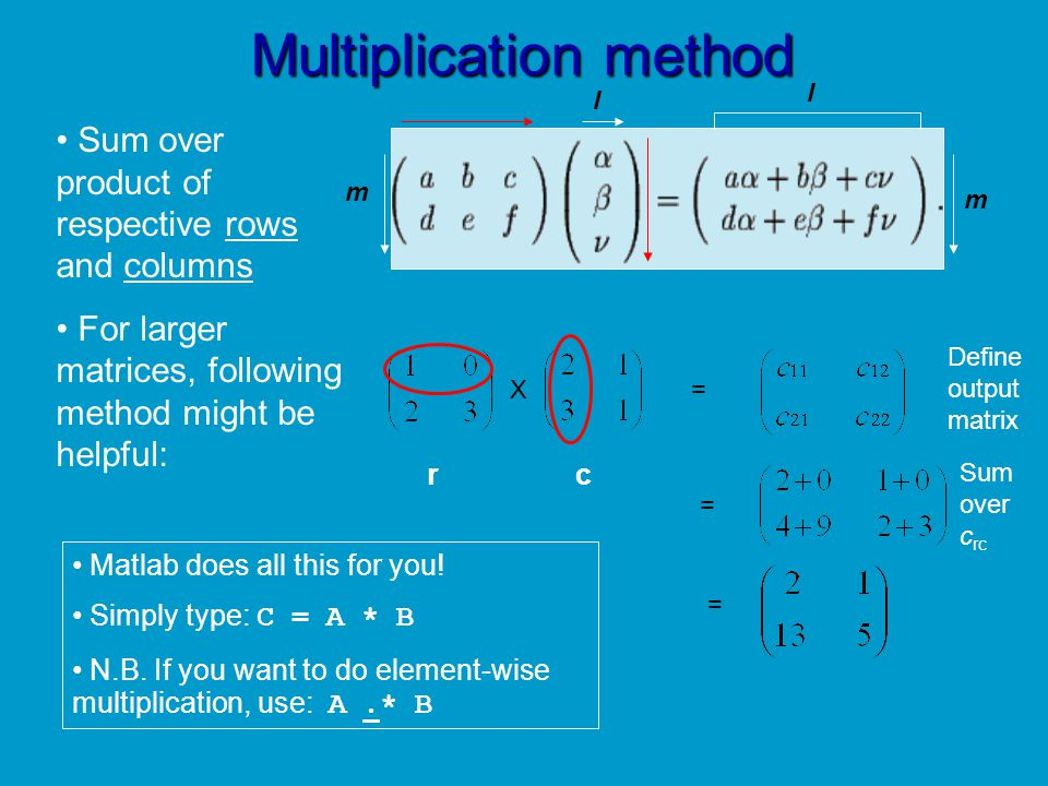 Multiplication method