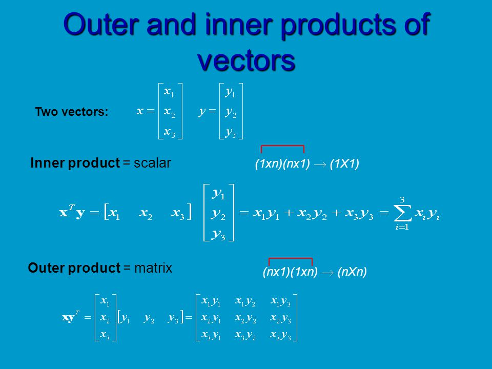 Outer and inner products of vectors