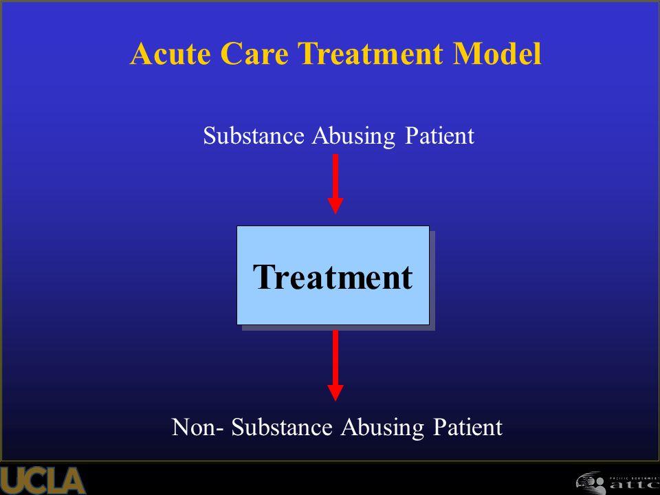 Acute Care Treatment Model