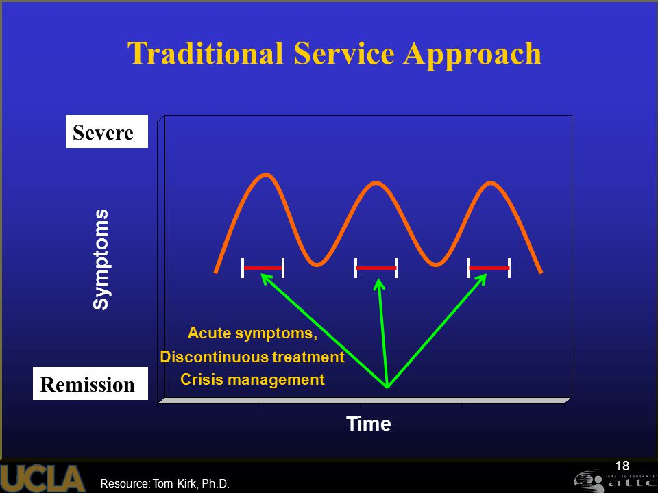 Traditional Service Approach Discontinuous treatment