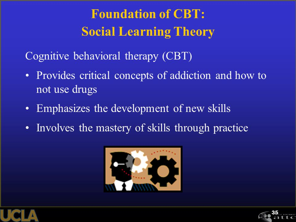 Foundation of CBT: Social Learning Theory