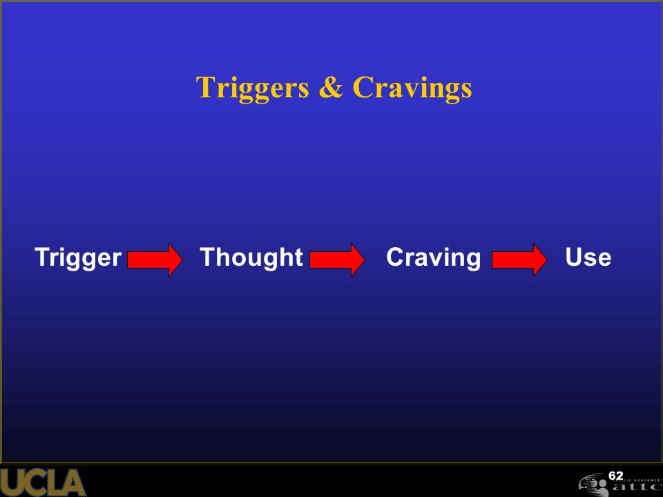 Triggers & Cravings Trigger Thought Craving Use Instructions