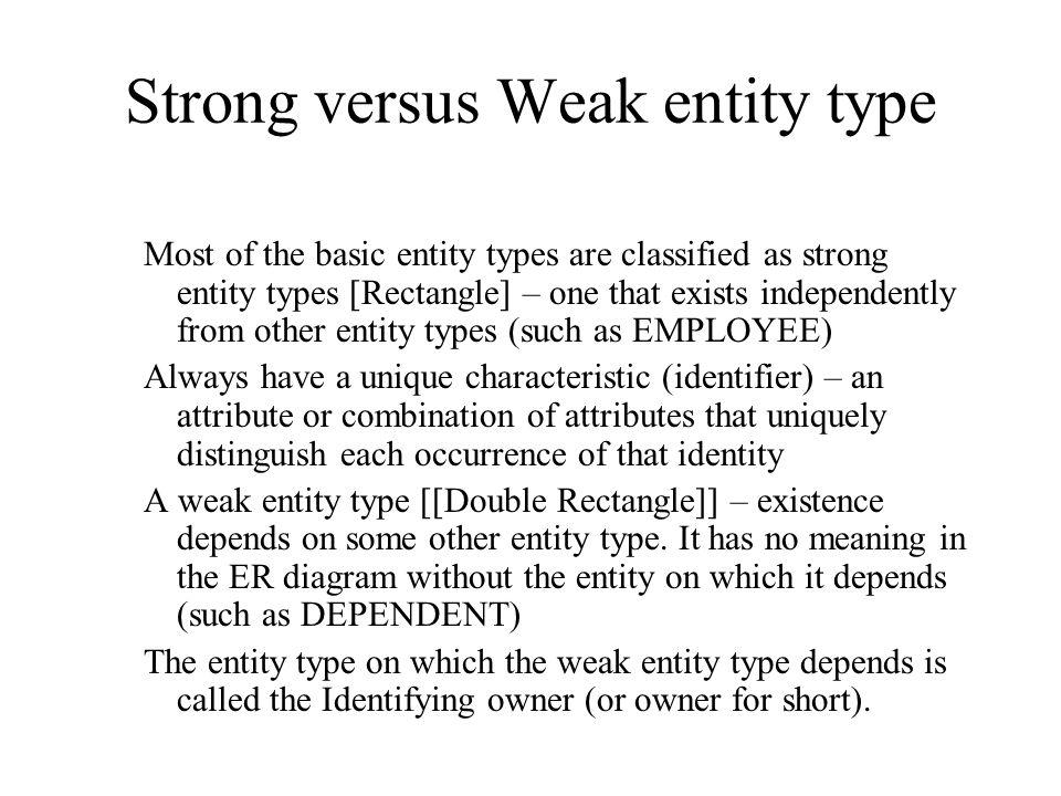 Strong versus Weak entity type