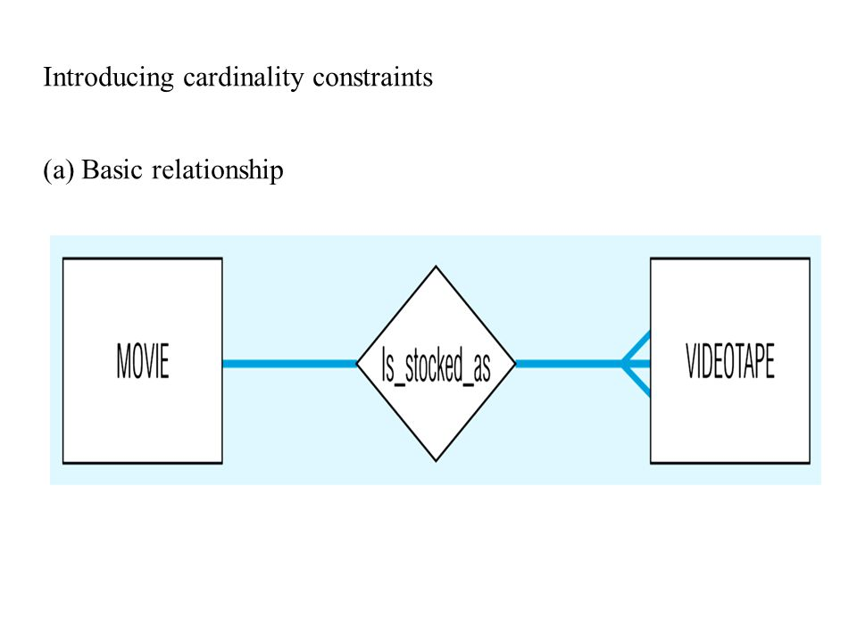 Introducing cardinality constraints