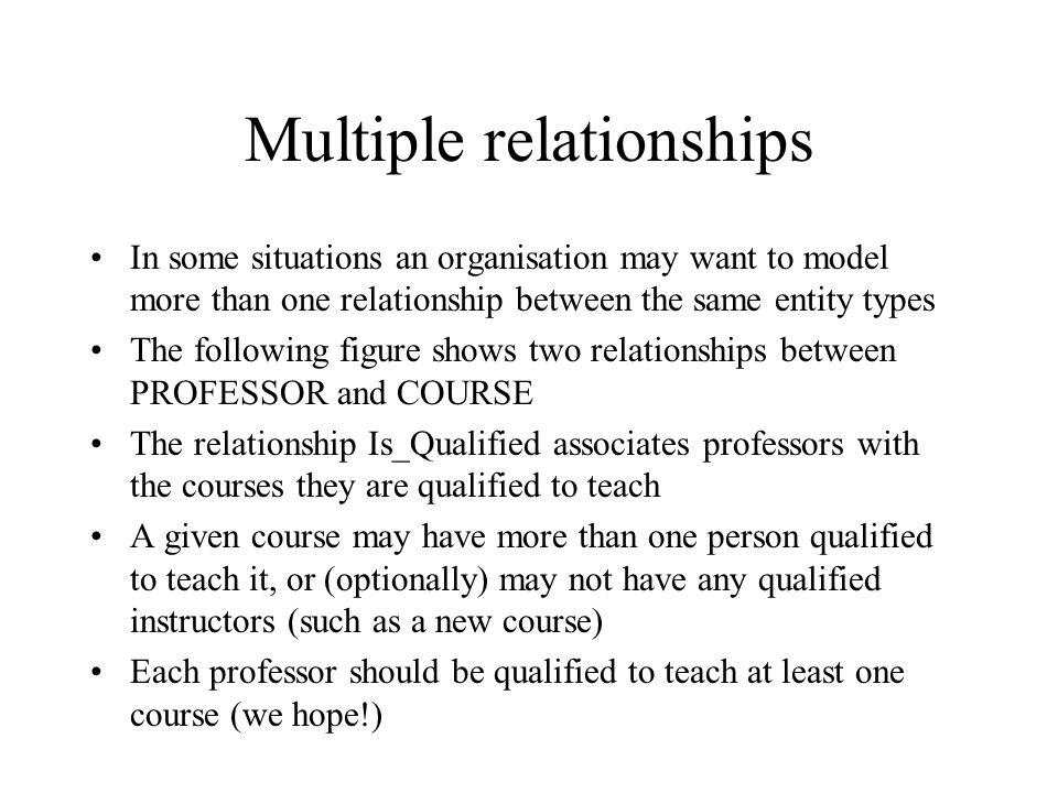 Multiple relationships