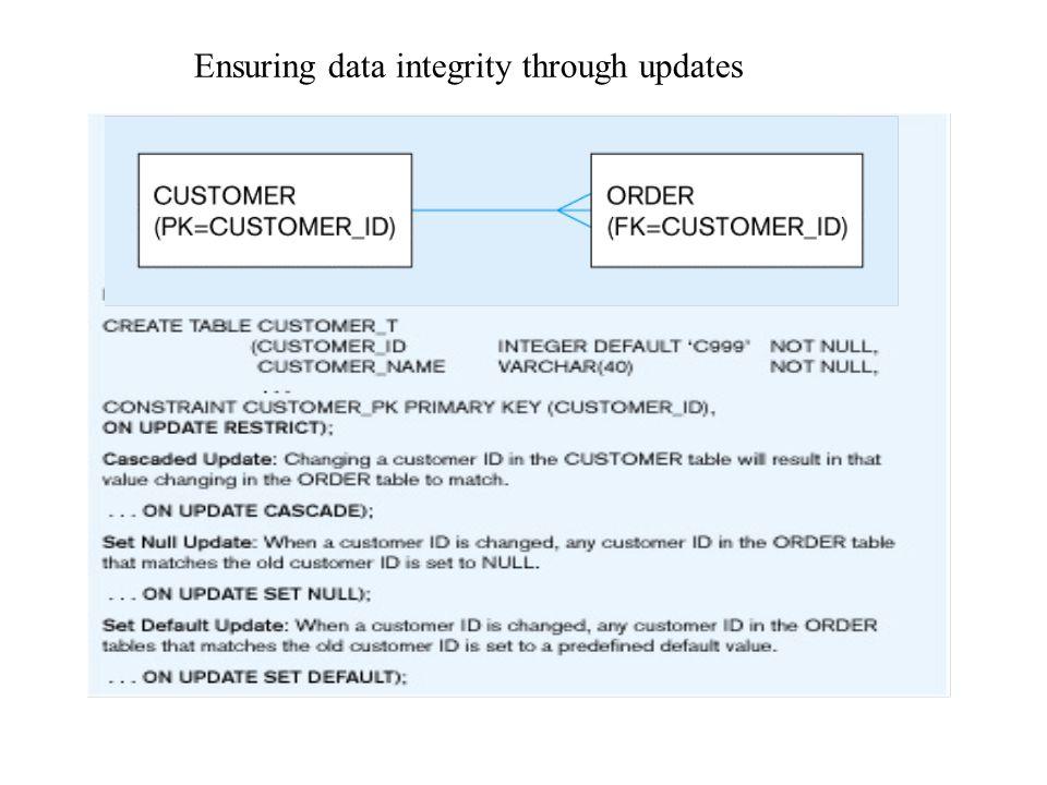 Ensuring data integrity through updates