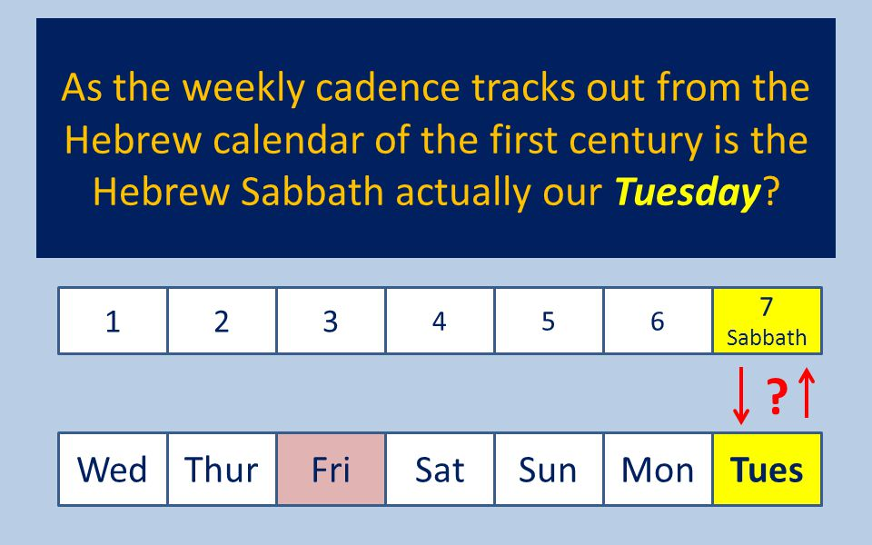 As the weekly cadence tracks out from the Hebrew calendar of the first century is the Hebrew Sabbath actually our Tuesday