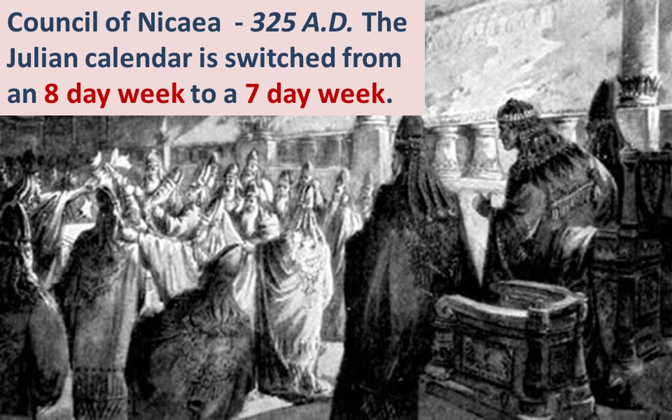 Council of Nicaea - 325 A.D. The