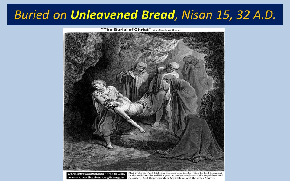 Buried on Unleavened Bread, Nisan 15, 32 A.D.